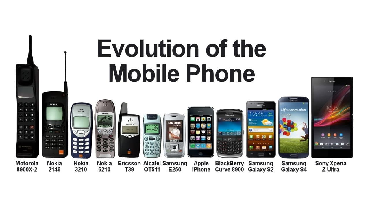 essay on invention of mobile phone Could you survive without your mobile phone cell phones have become incredibly advanced in a relatively short amount of time, and the possibilities for the future are seemingly endless.