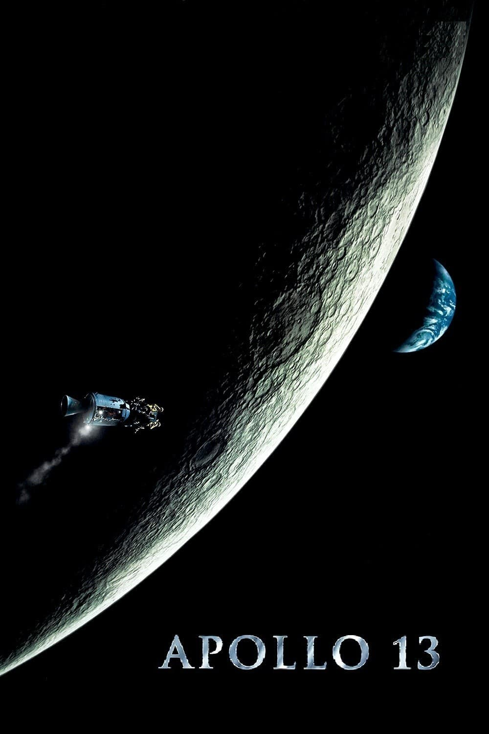 conflicts in the movie apollo 13 Read about apollo 13, the real-life mission that inspired a movie of the same name fortunately, everyone returned alive and the mission ended well.