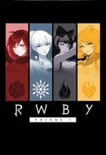 RWBY: Volume 1