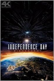 Watch Cloverfield streaming movie