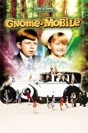 La Gnome-Mobile