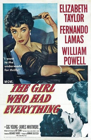 Watch The Girl Who Had Everything Full Movie