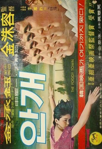 Poster of Mist