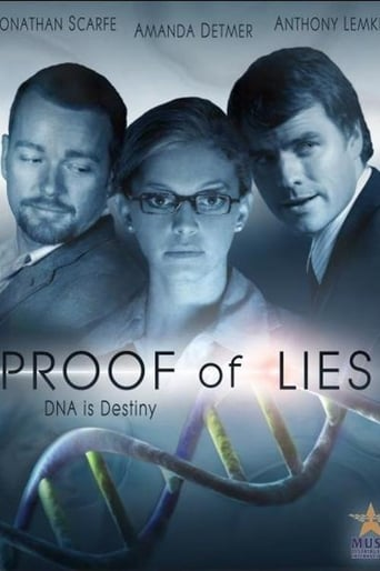 Poster of Proof of Lies