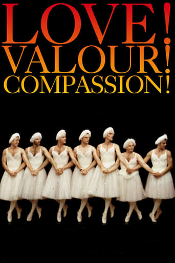 Poster of Love! Valour! Compassion!