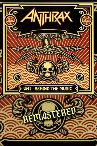Poster of Anthrax - VH1 Behind the Music (remastered 2011)