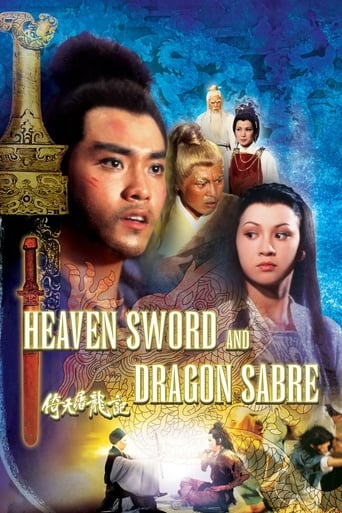 Poster of Heaven Sword and Dragon Sabre