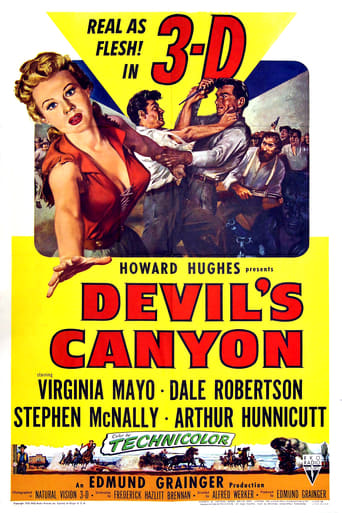 Poster of Devil's Canyon