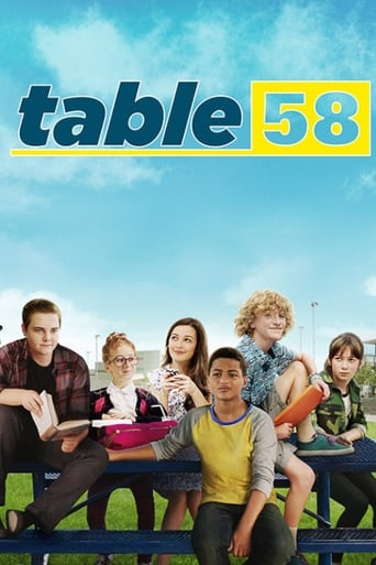 Poster of Table 58