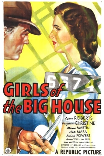 Poster of Girls of the Big House