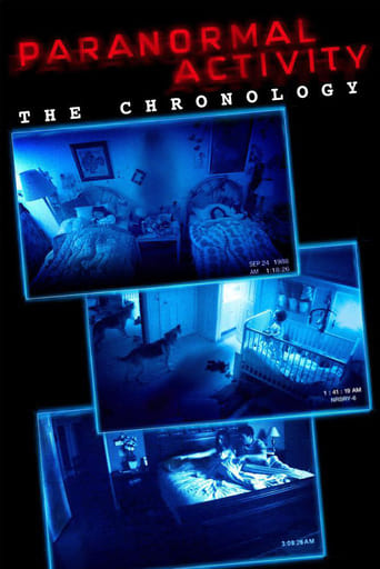 Poster of Paranormal Activity : The Chronology