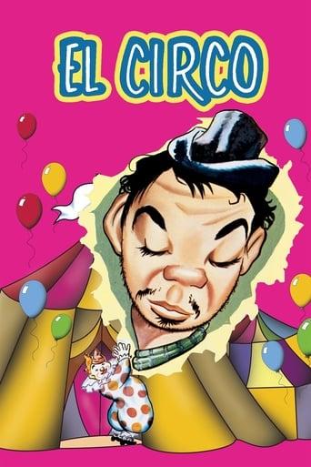 Poster of El Circo