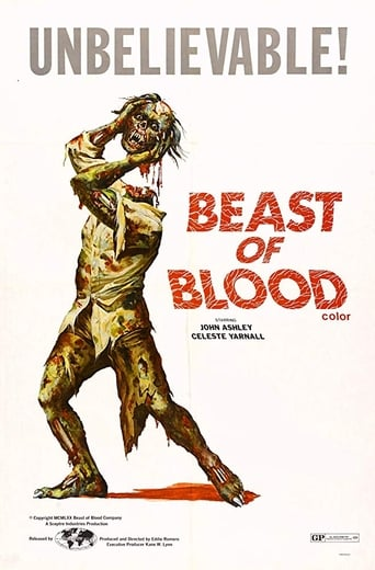Poster of Beast of Blood