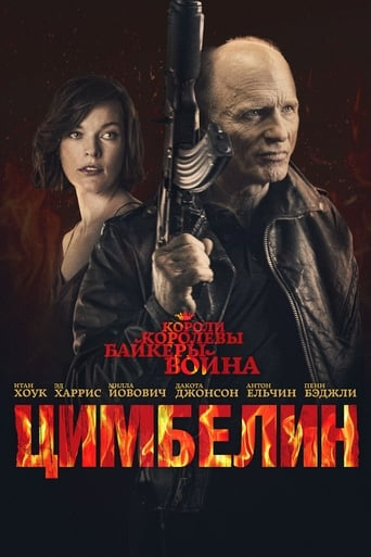 Poster of Цимбелин