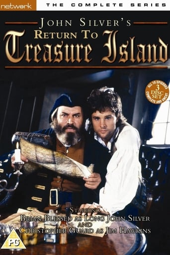 Poster of John Silver's Return to Treasure Island