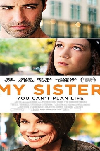 Poster of Sister
