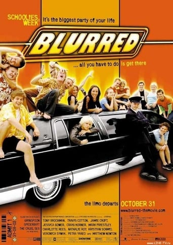 Poster of Blurred
