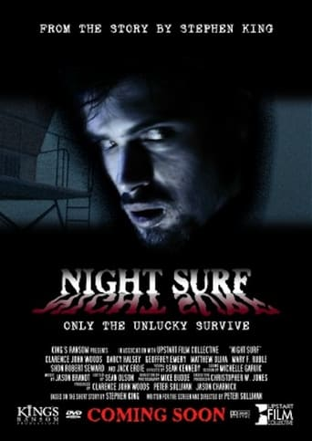 Poster of Night Surf