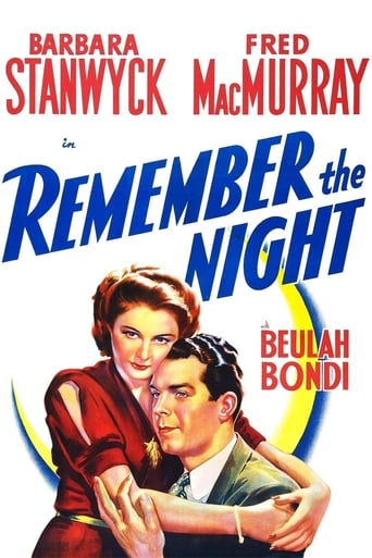 Poster of Remember the Night