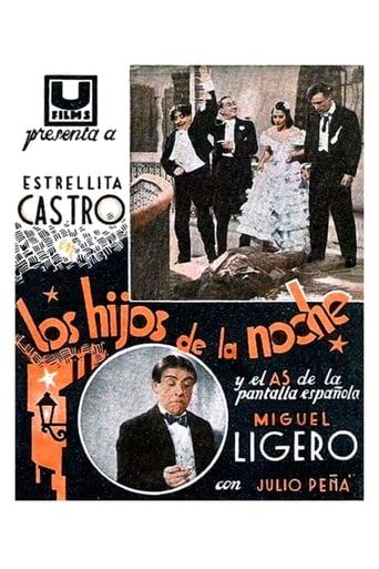 Poster of Los hijos de la noche