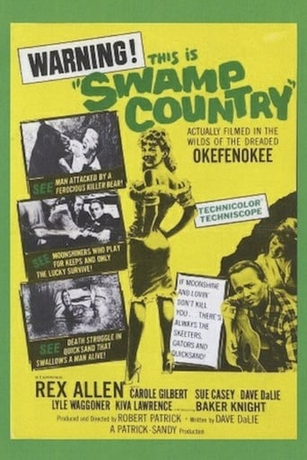 Poster of Swamp Country