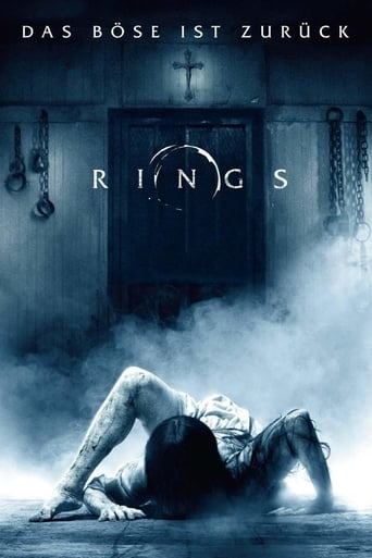 Filmplakat von Rings