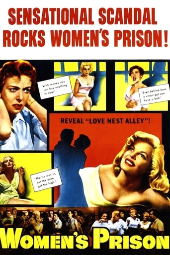 Poster of Women's Prison