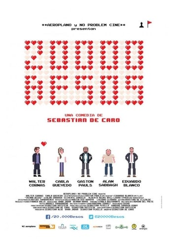 Poster of 20.000 besos