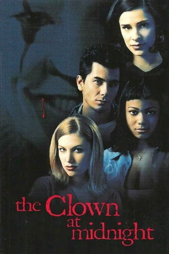 Poster of The Clown at Midnight