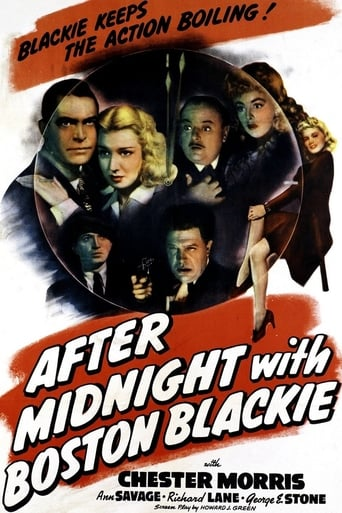 Poster of After Midnight with Boston Blackie