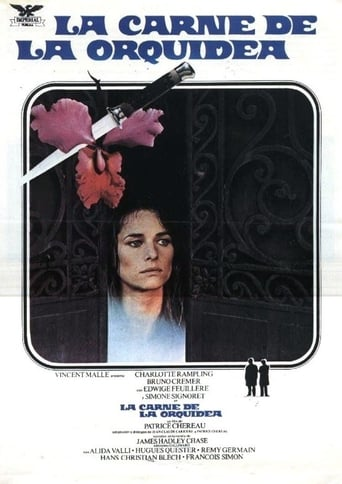Poster of Flesh of the Orchid