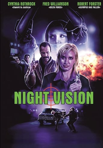 Poster of Night Vision