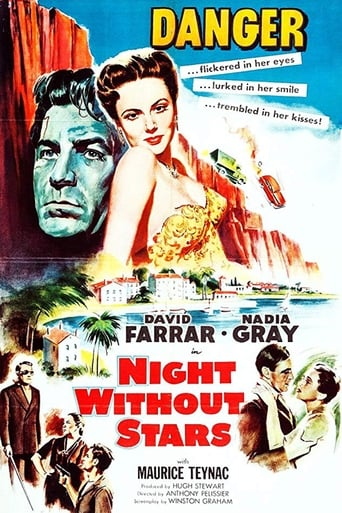 Poster of Night Without Stars