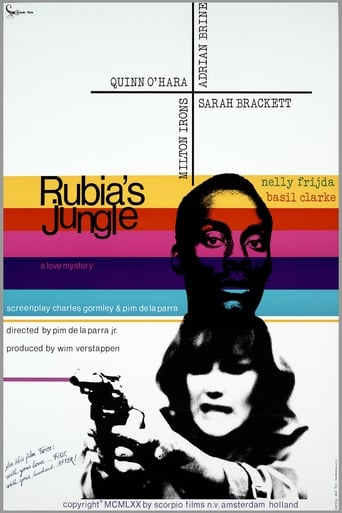 Poster of Rubia's Jungle