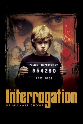 Poster of The Interrogation of Michael Crowe