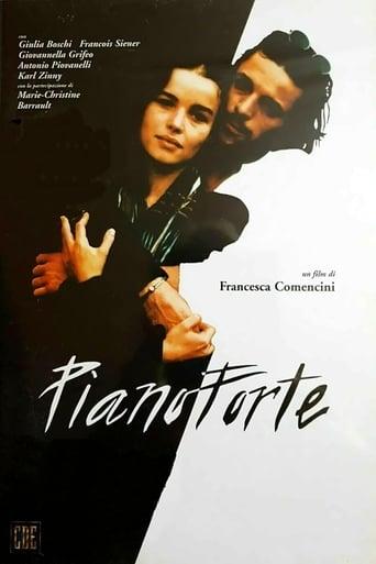 Poster of Pianoforte