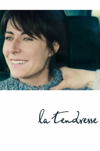 Poster of La tendresse