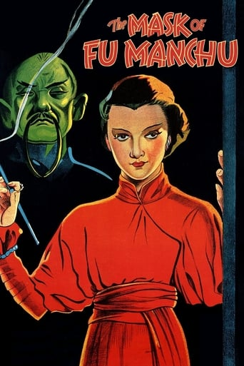 Poster of The Mask of Fu Manchu