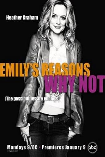 Poster of Emily's Reasons Why Not