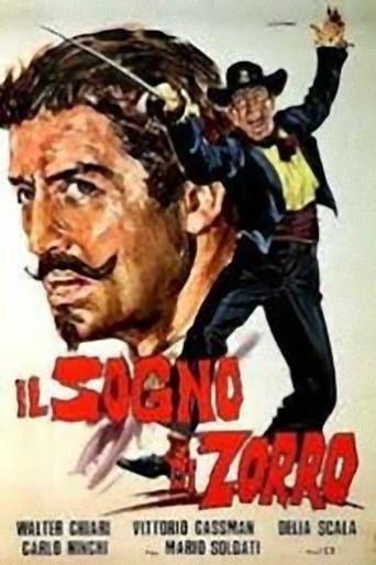 Poster of The Dream of Zorro
