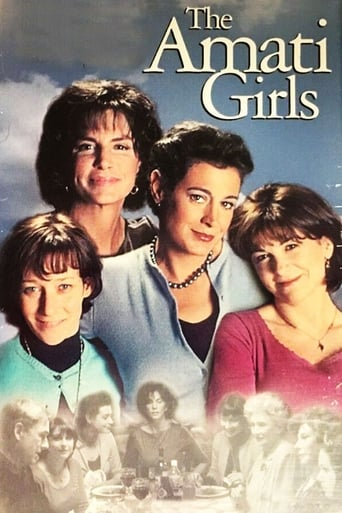 Poster of The Amati Girls