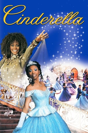 Poster of Cinderella