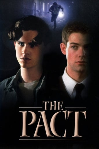 Poster of The Pact