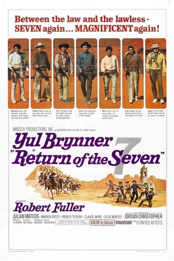Poster of Return of the Seven