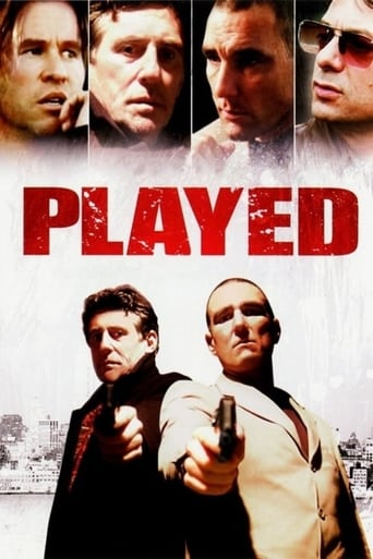 Poster of Played
