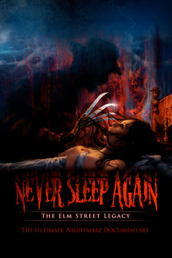 Poster of Never Sleep Again: The Elm Street Legacy