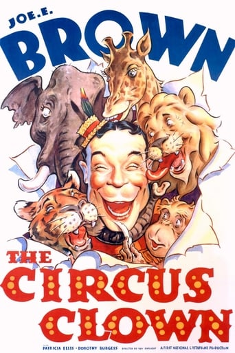 Poster of The Circus Clown