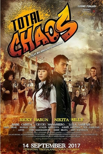 Poster of Total Chaos
