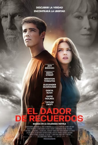 Peliculon.Tv The giver