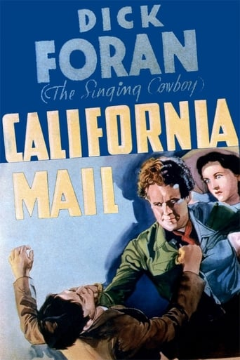 Poster of California Mail